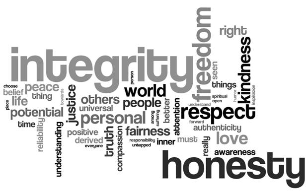 Top 3 personal values word cloud