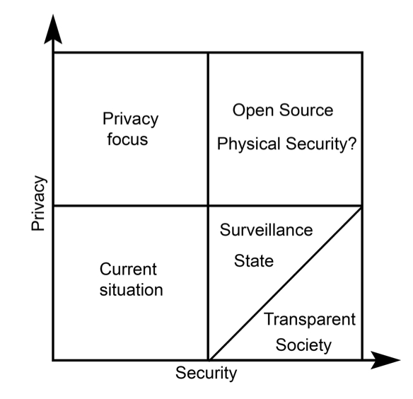 Security_graphic